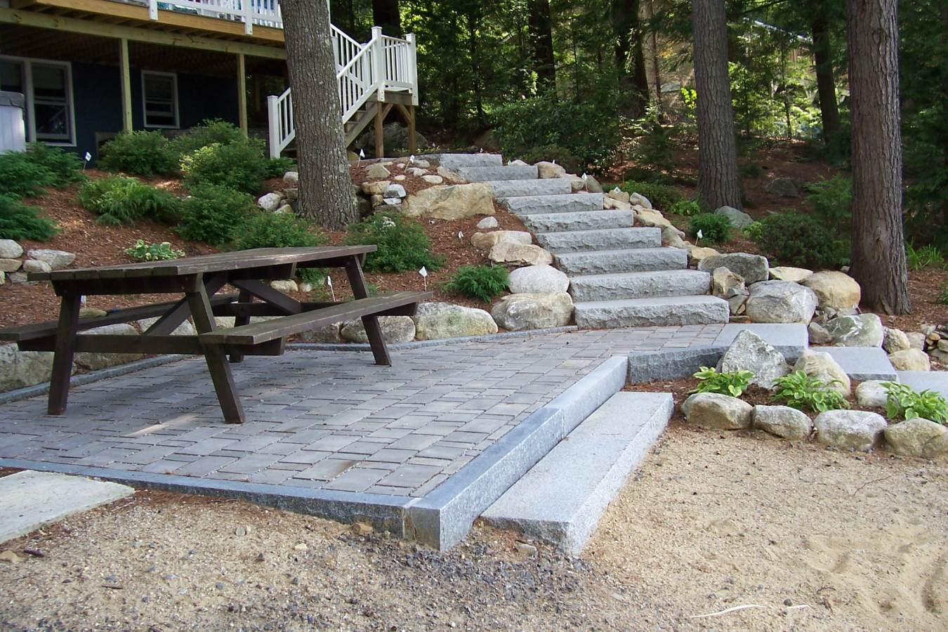 After Permeable Paver Patio